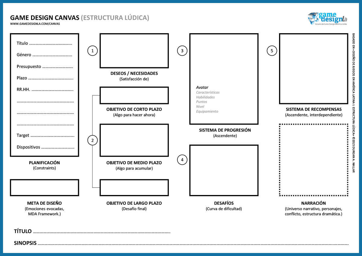 Game Design CANVAS (Estructura lúdica)